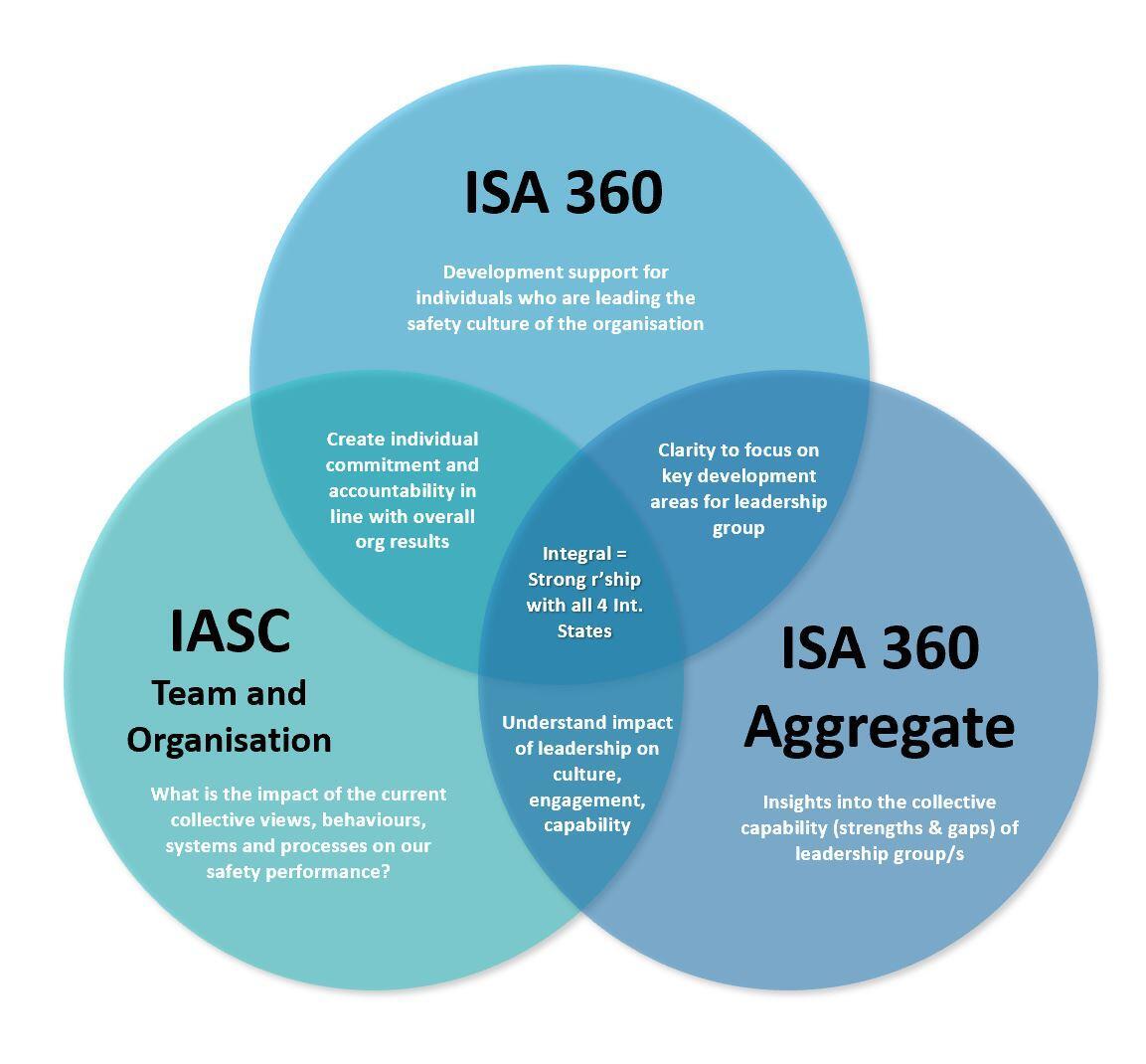 IASC2 Image
